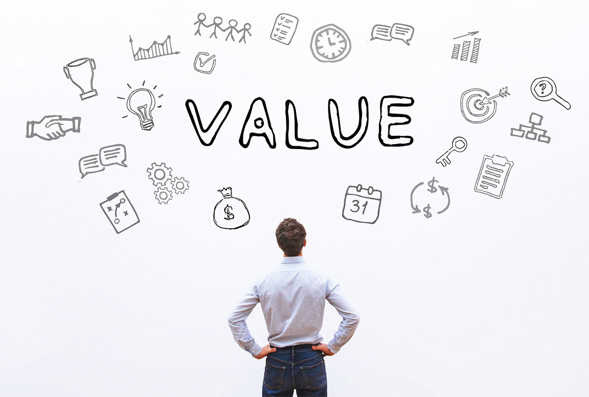 Calculating the Value of a Business
